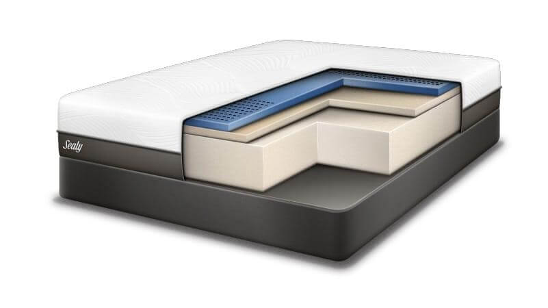 Sealy Conform Mattress
